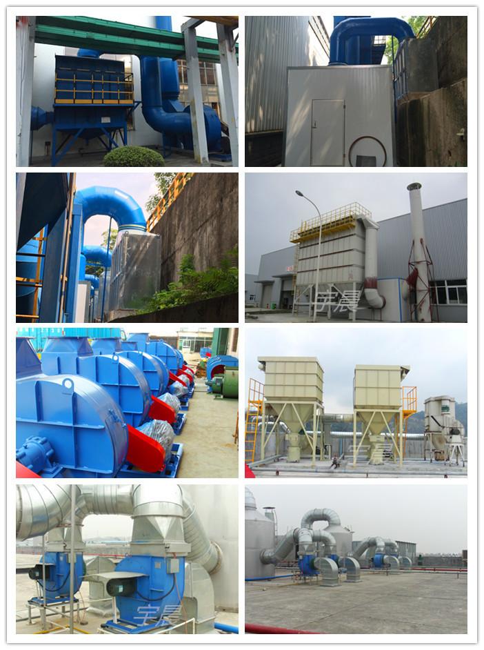 工业除尘器报价和哪几个方面有关?