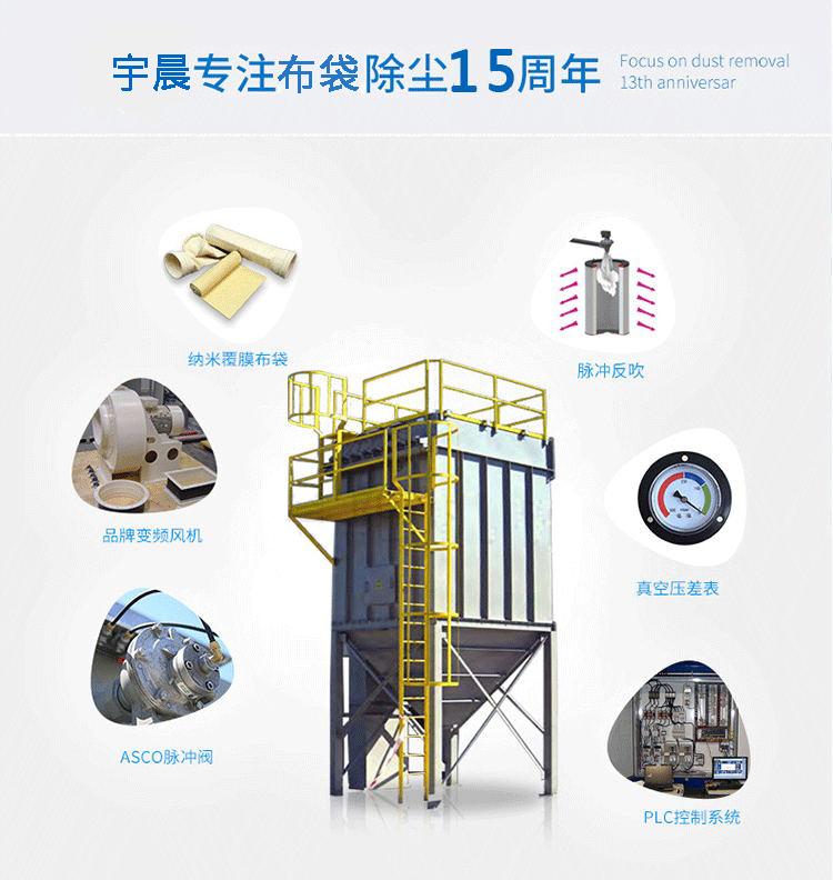 布袋除尘器厂家10大排名