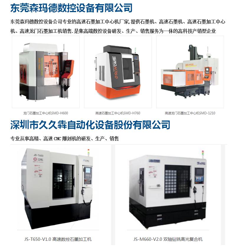 石墨加工设备除尘设备合作客户案例
